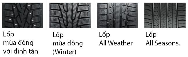 Sự khác biệt trong thiết kế bề mặt các loại lốp.